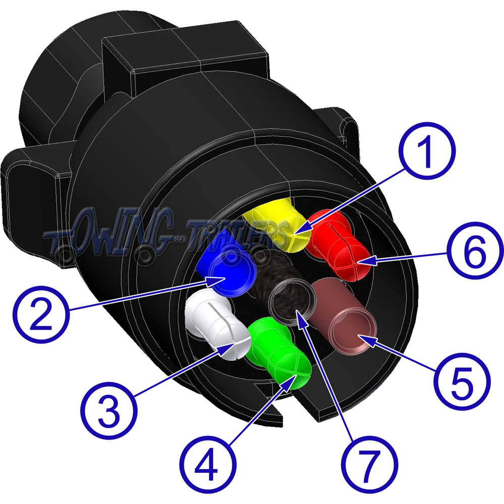 Seven Pin Trailer Plug Wiring Diagram : Pin n type aluminium trailer towbar towing socket