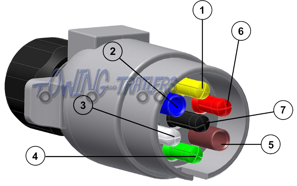 7 pin 12S wiring wiring diagram for towbar socket wiring diagram and schematic design towbar twin electrics wiring diagram at n-0.co