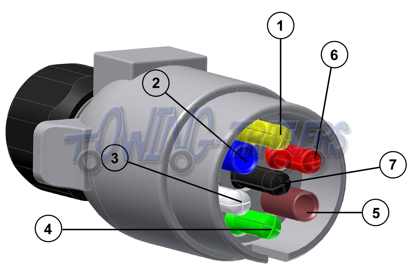 Pin Trailer Plug Wiring Diagram 7 Way Trailer Plug Wiring Diagram