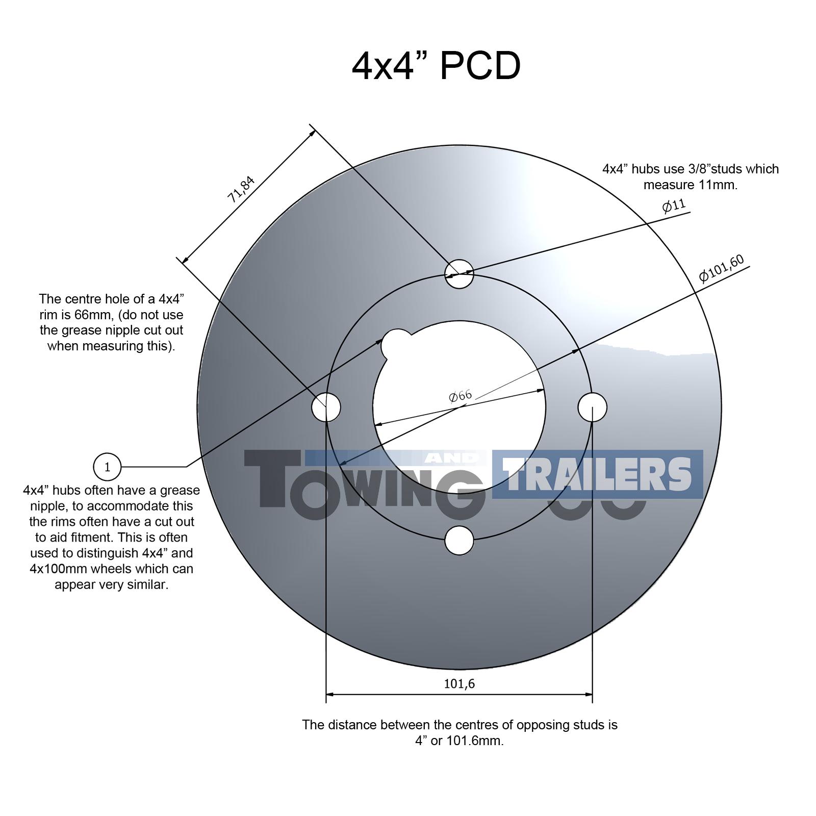 4x4 Inch PCD